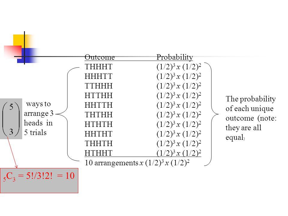 5C3 = 5!/3!2! = 10 Outcome Probability THHHT (1/2)3 x (1/2)2