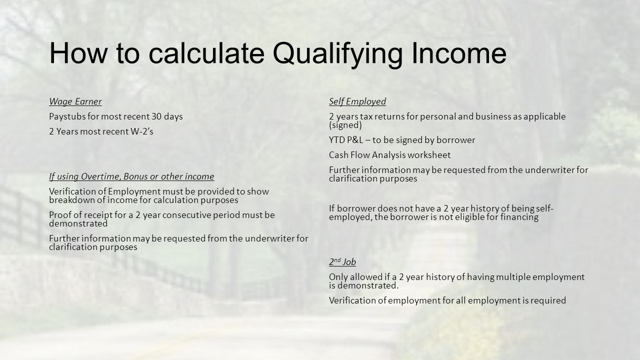 How to calculate Qualifying Income