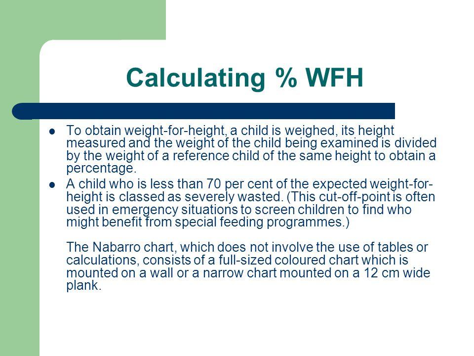 Calculating % WFH