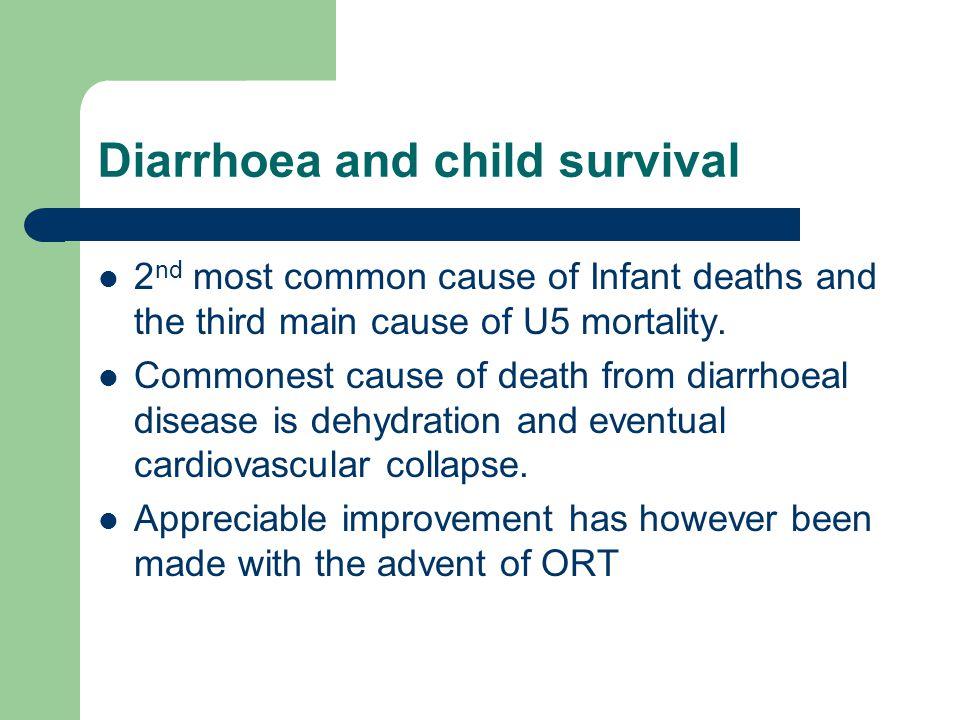 Diarrhoea and child survival