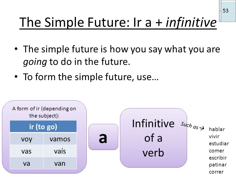 The Simple Future: Ir a + infinitive