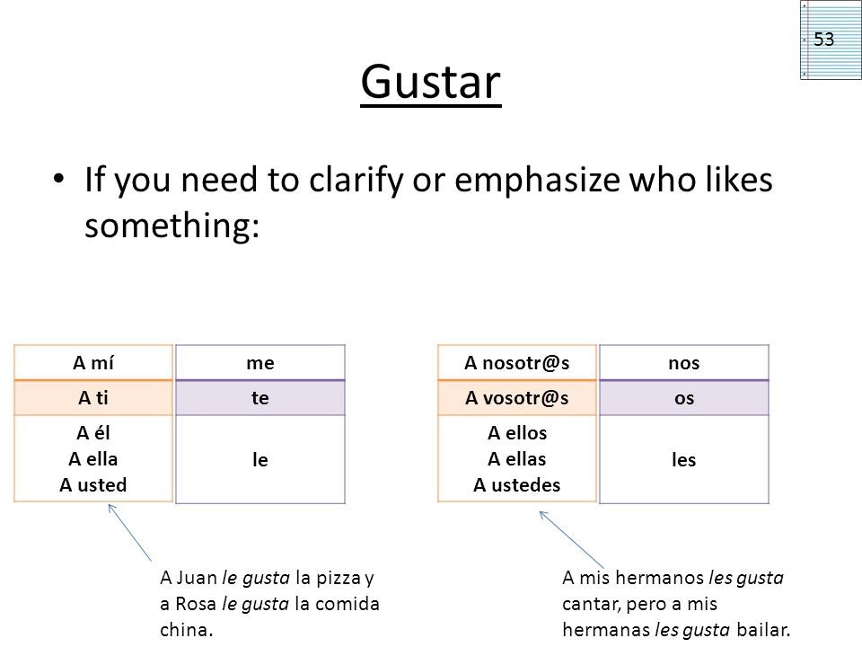 Gustar If you need to clarify or emphasize who likes something: 53