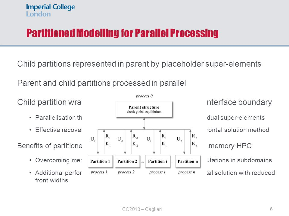 Partitioned Modelling for Parallel Processing