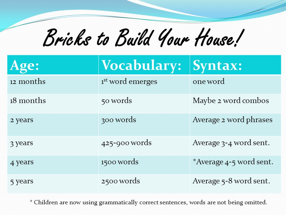 Bricks to Build Your House!