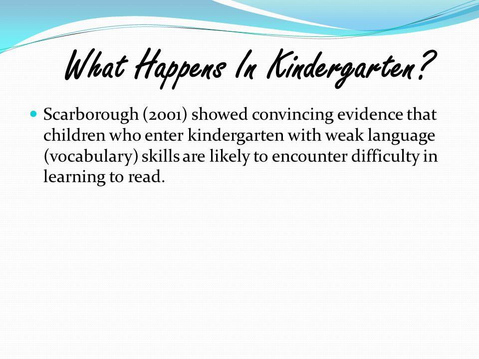 What Happens In Kindergarten