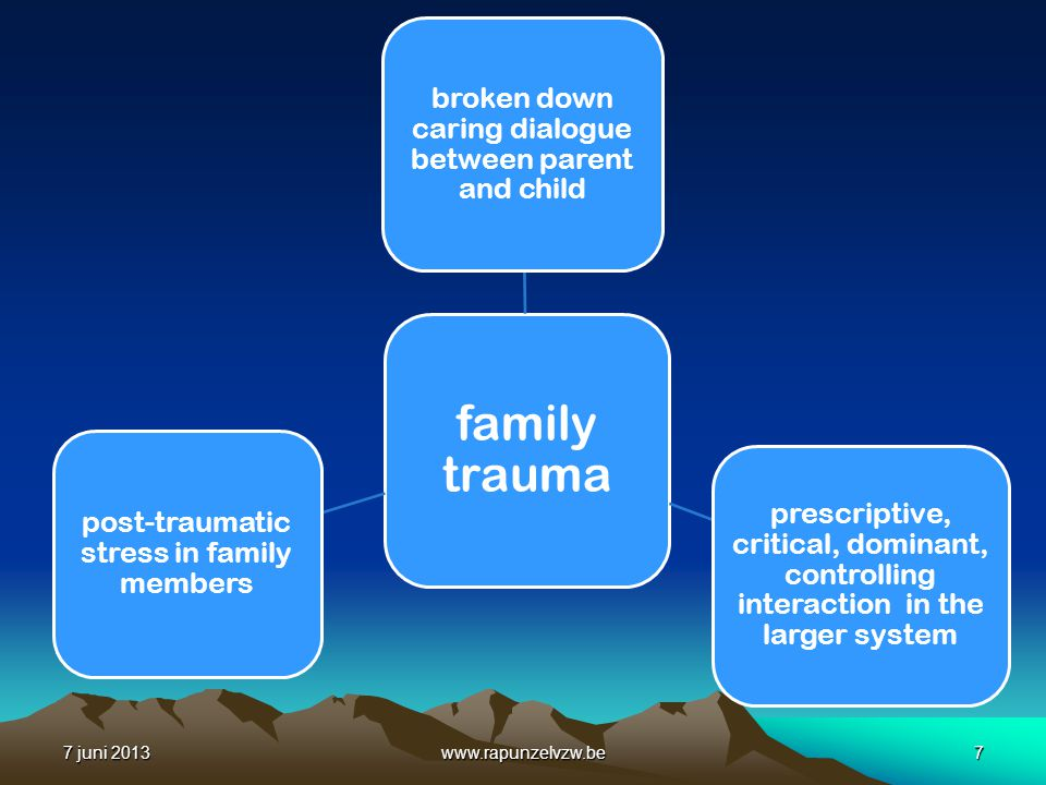 family trauma broken down caring dialogue between parent and child