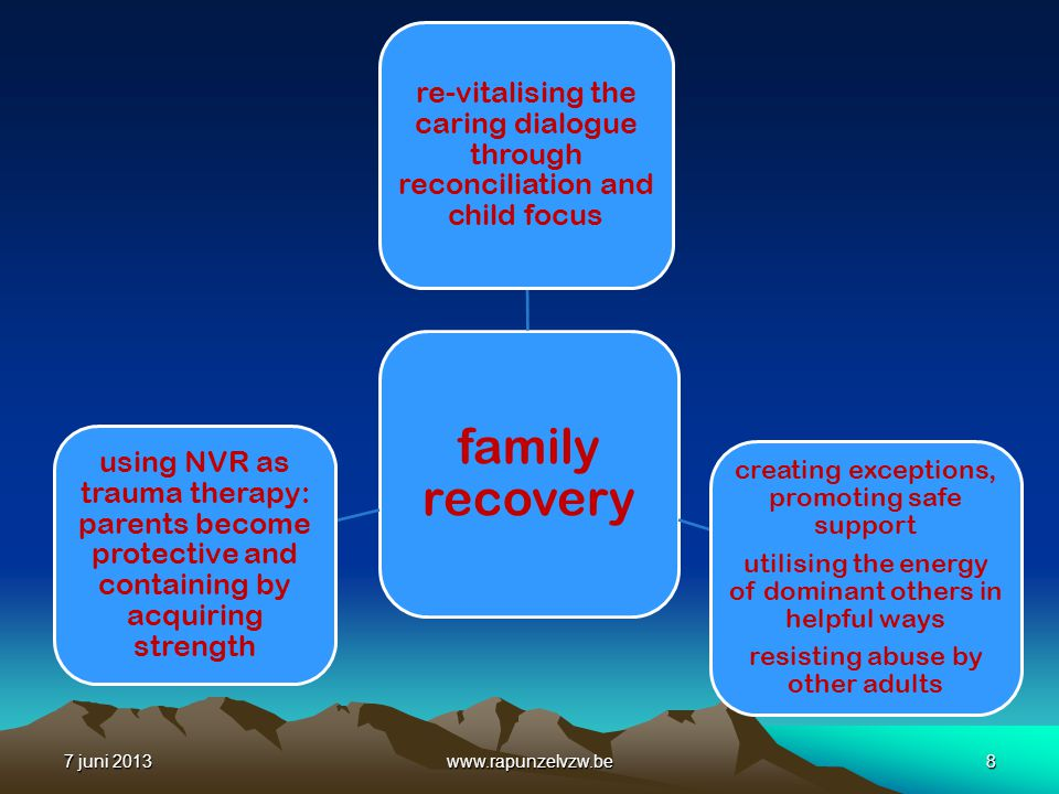 family recovery re-vitalising the caring dialogue through reconciliation and child focus. creating exceptions, promoting safe support.