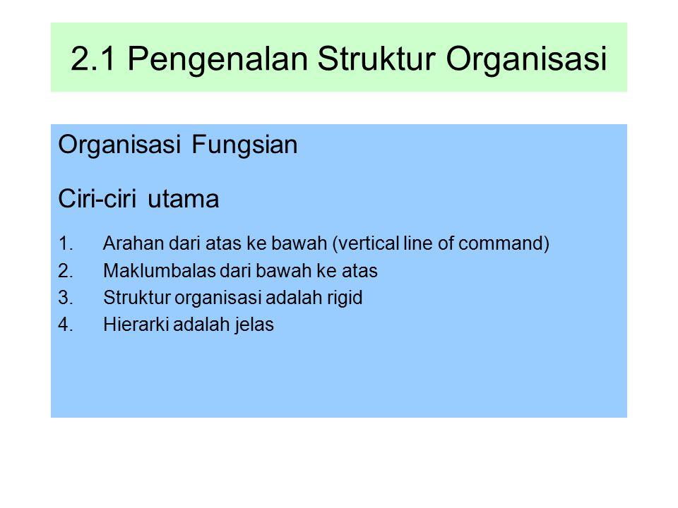 2.1 Pengenalan Struktur Organisasi