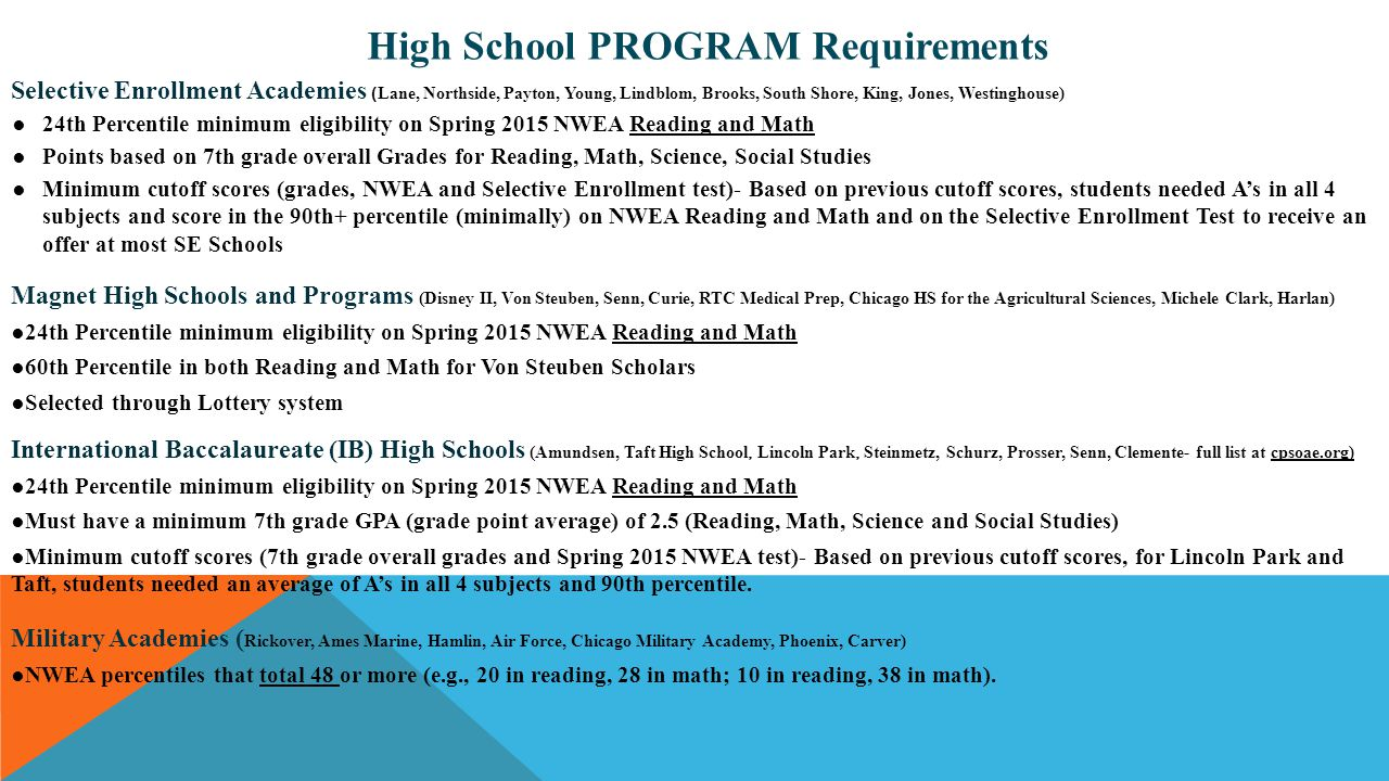 High School Program Requirements