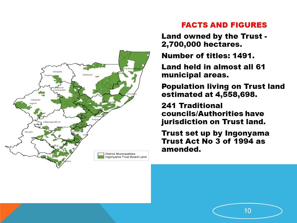 FACTS AND FIGURES Land owned by the Trust - 2,700,000 hectares. Number of titles: 1491. Land held in almost all 61 municipal areas.