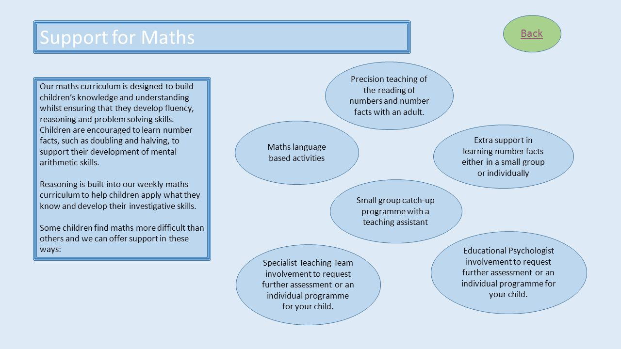 Back Support for Maths. Precision teaching of the reading of numbers and number facts with an adult.