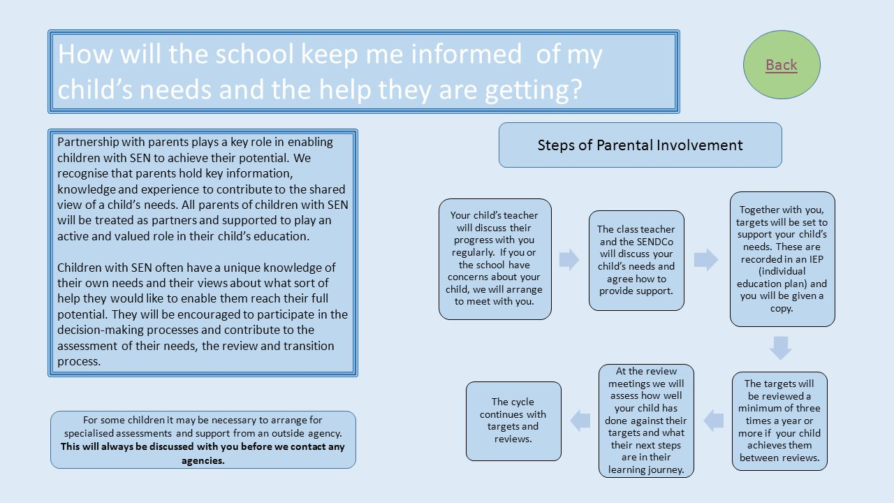 How will the school keep me informed of my child's needs and the help they are getting