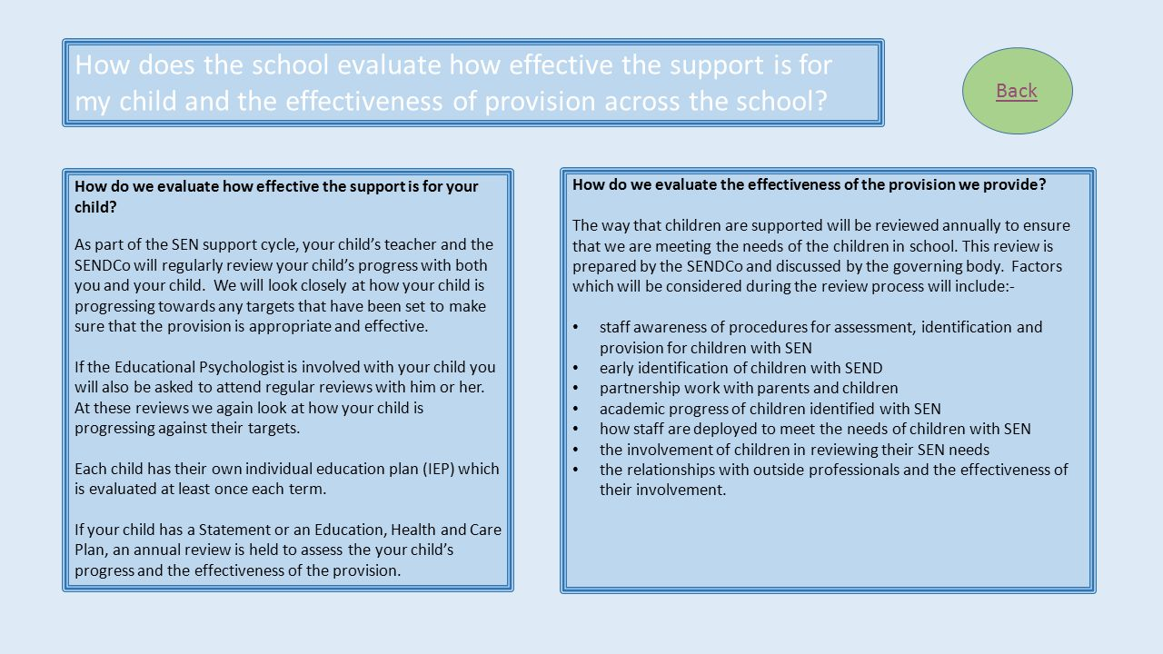 How does the school evaluate how effective the support is for my child and the effectiveness of provision across the school