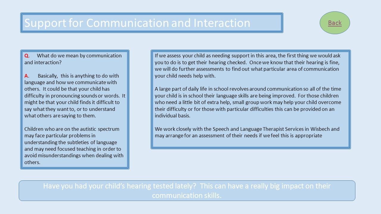 Support for Communication and Interaction