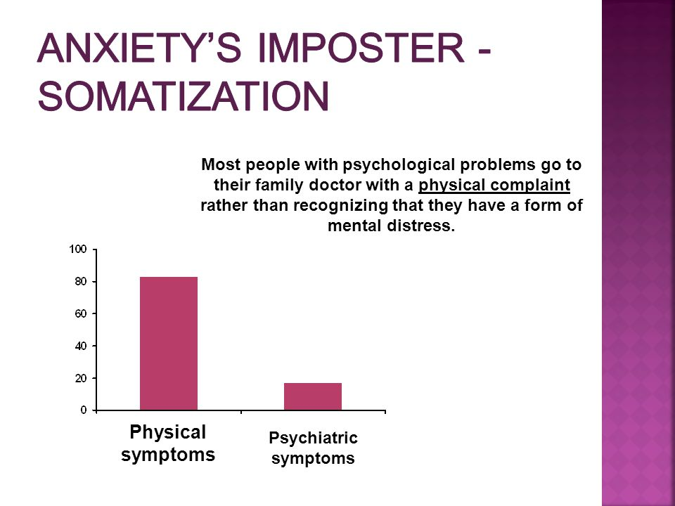 Anxiety's Imposter -Somatization