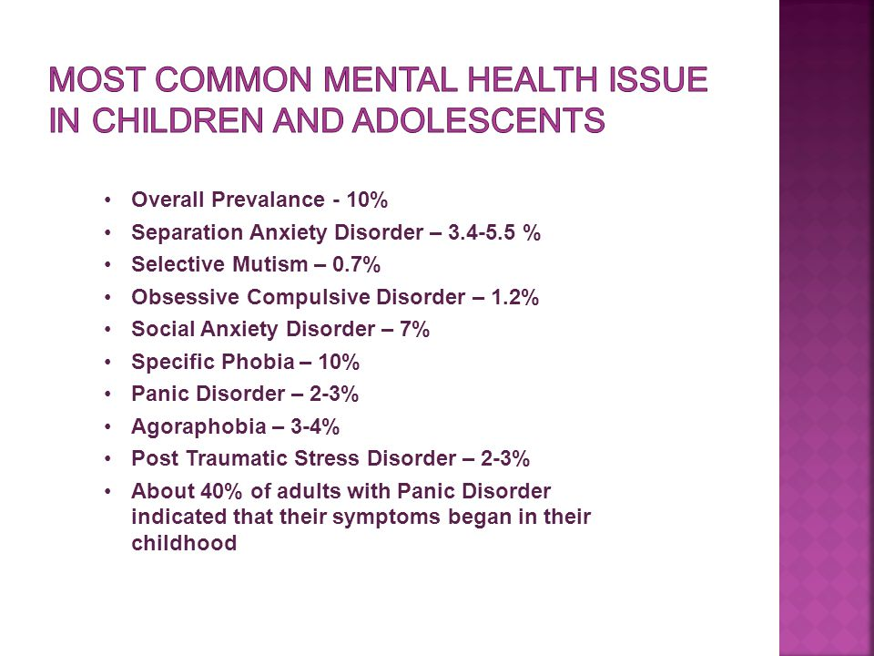 Most Common Mental Health Issue in Children and adolescents