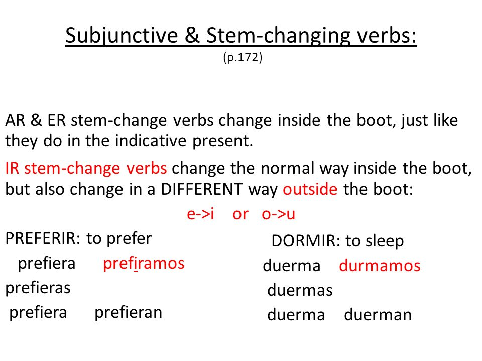 Subjunctive & Stem-changing verbs: (p.172)