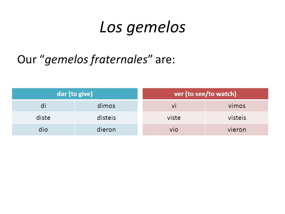 Los gemelos Our gemelos fraternales are: dar (to give) di dimos