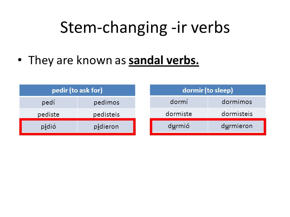 Stem-changing -ir verbs