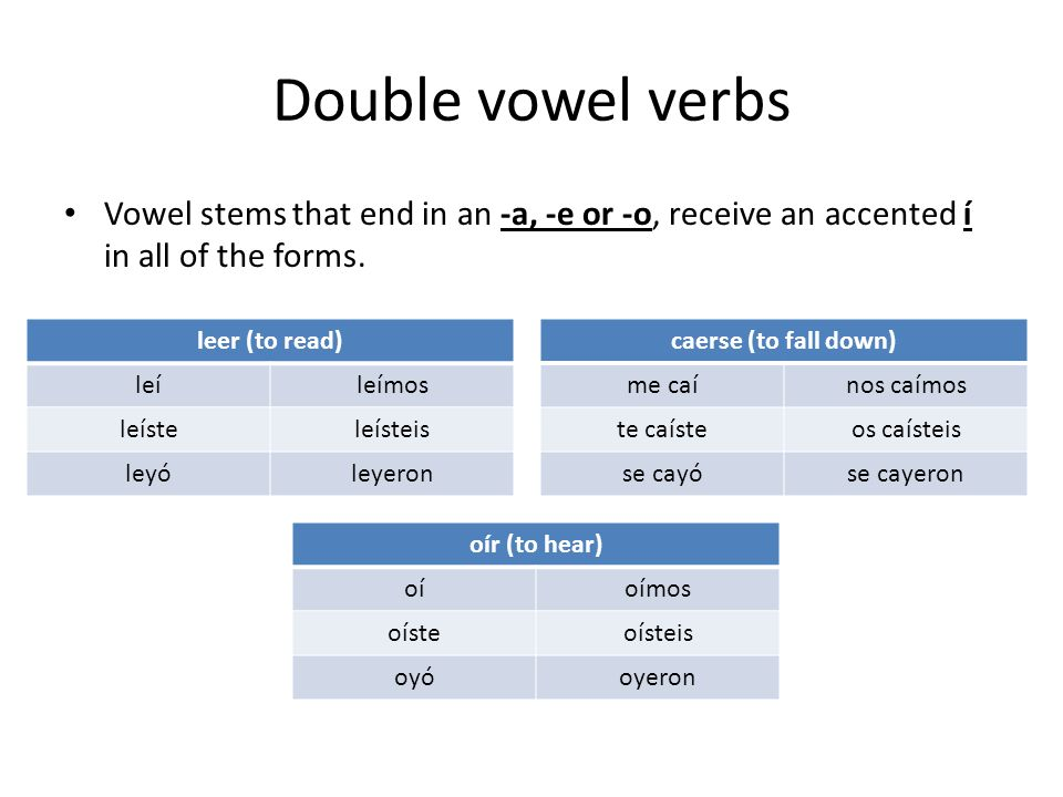 Double vowel verbs Vowel stems that end in an -a, -e or -o, receive an accented í in all of the forms.