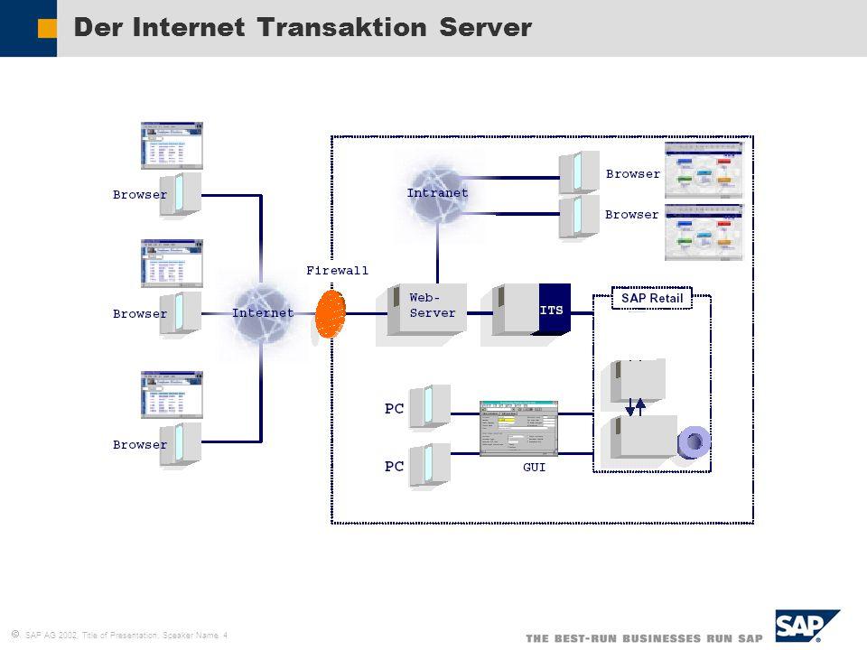 Der Internet Transaktion Server