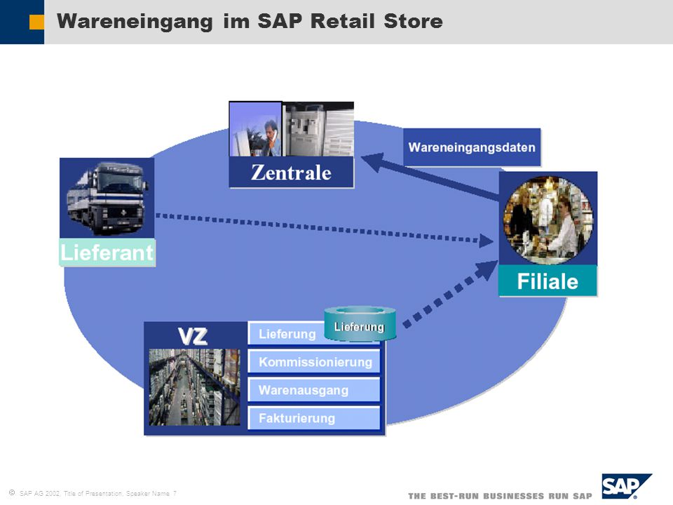 Wareneingang im SAP Retail Store