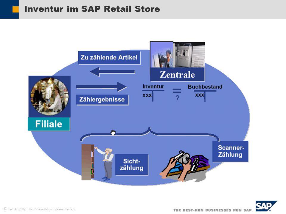 Inventur im SAP Retail Store