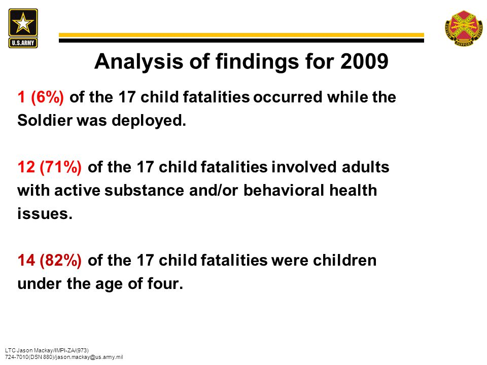 Analysis of findings for 2009