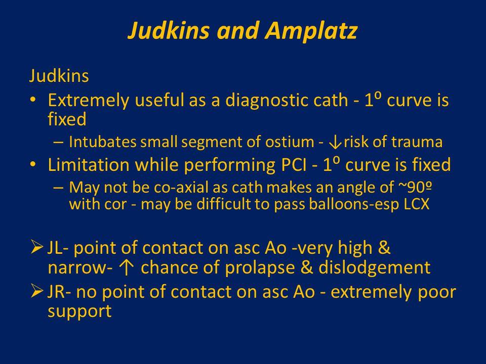 Judkins and Amplatz Judkins