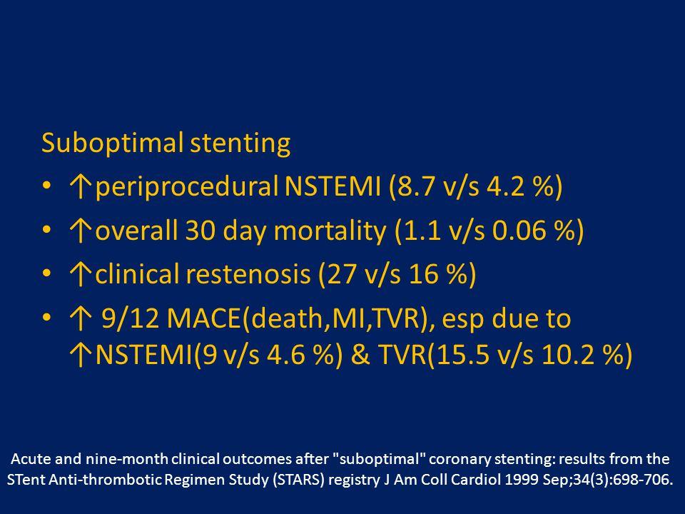 ↑periprocedural NSTEMI (8.7 v/s 4.2 %)
