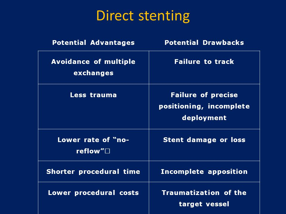 Direct stenting Potential Advantages Potential Drawbacks