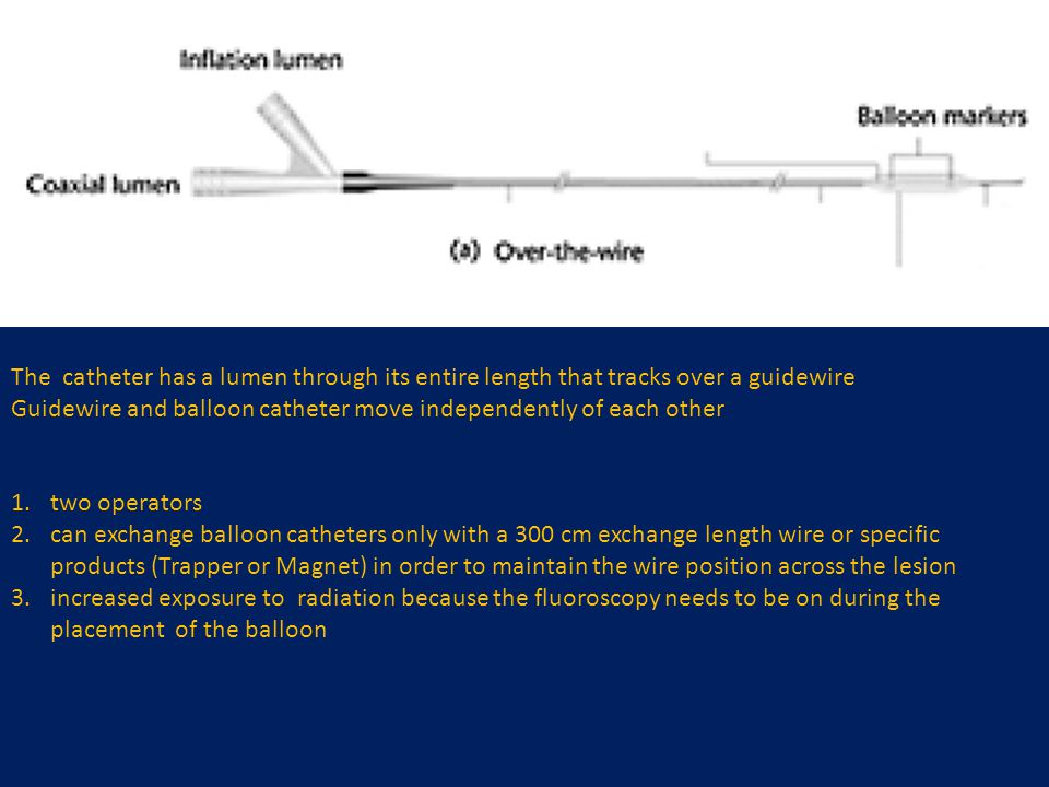 The catheter has a lumen through its entire length that tracks over a guidewire
