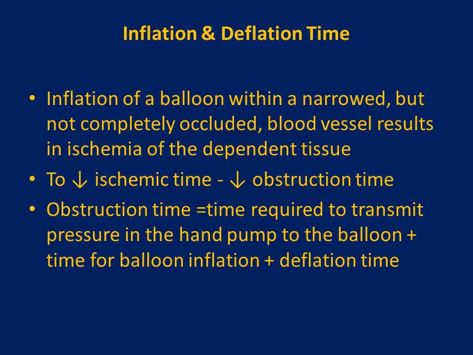 Inflation & Deflation Time