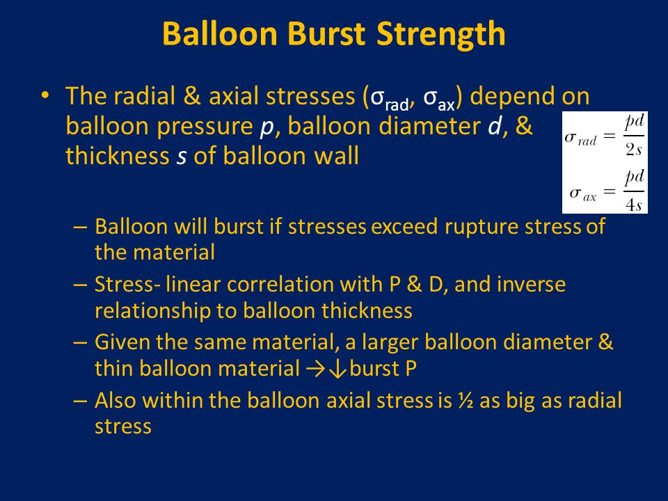 Balloon Burst Strength