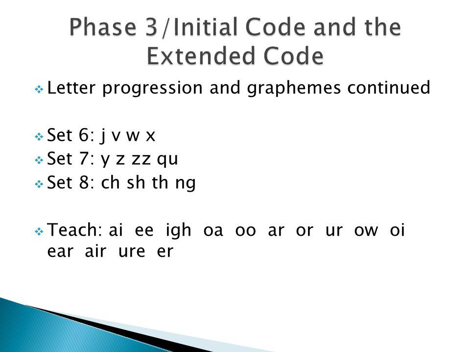 Phase 3/Initial Code and the Extended Code