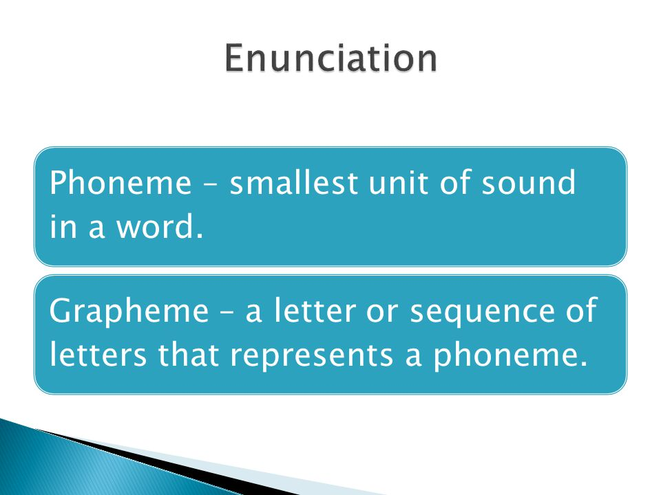 Enunciation Phoneme – smallest unit of sound in a word.