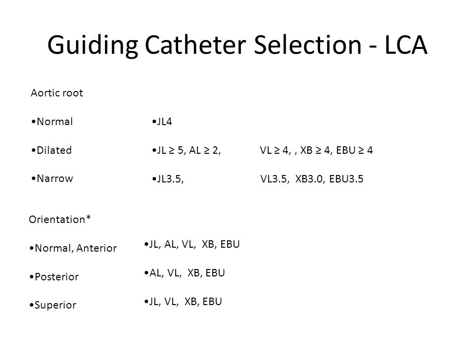 Guiding Catheter Selection - LCA