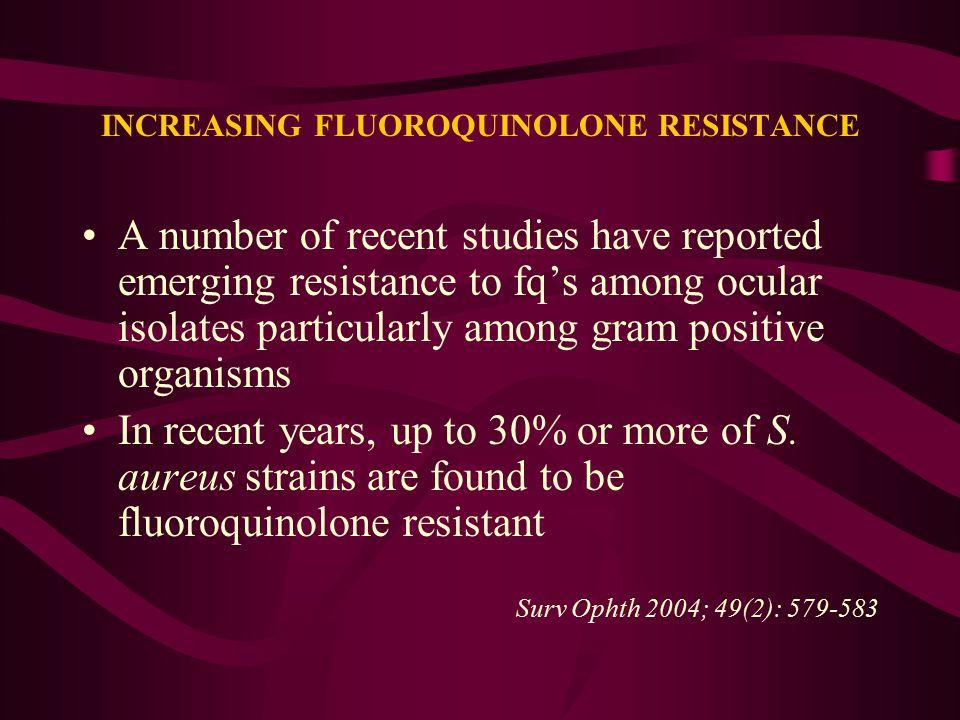 INCREASING FLUOROQUINOLONE RESISTANCE