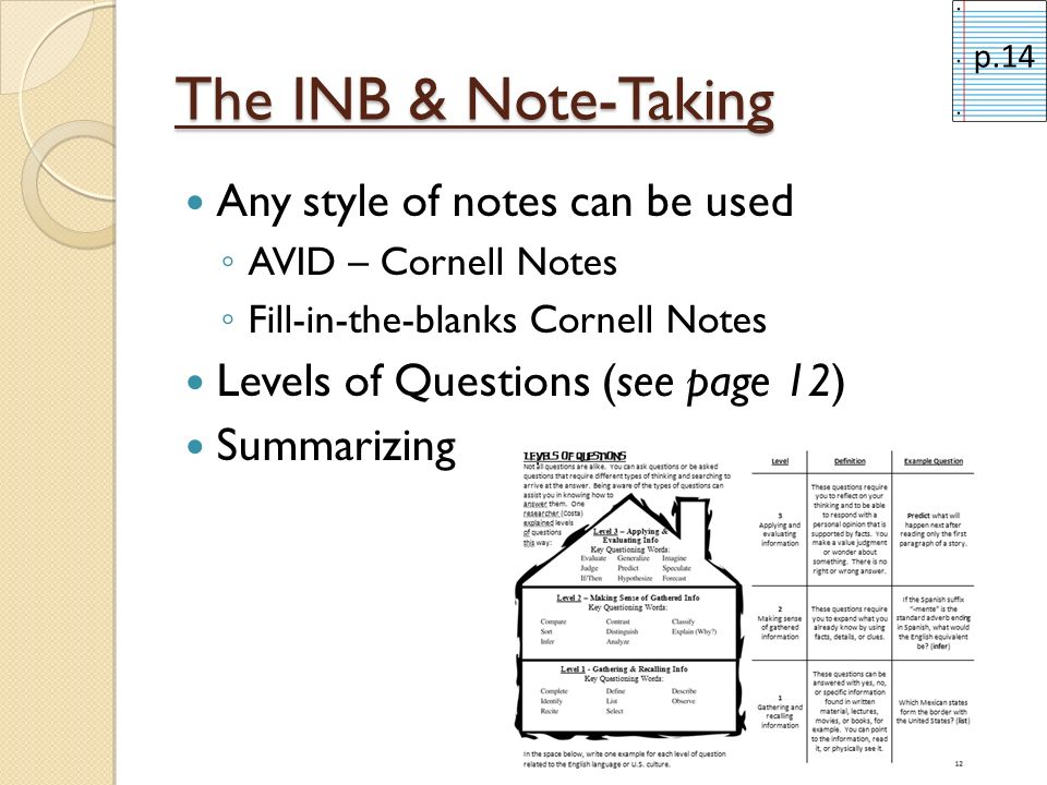 The INB & Note-Taking Any style of notes can be used