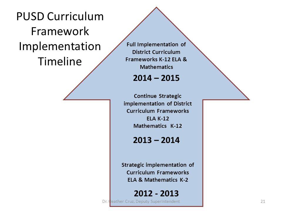 PUSD Curriculum Framework Implementation Timeline