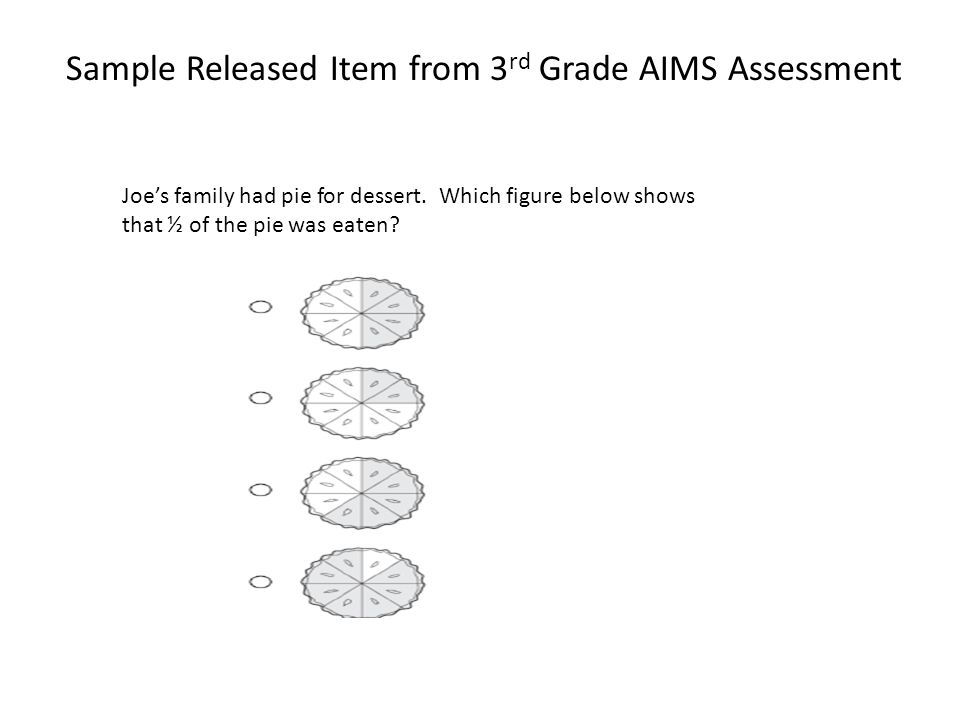 Sample Released Item from 3rd Grade AIMS Assessment