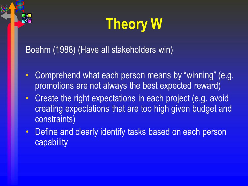 Theory W Boehm (1988) (Have all stakeholders win)