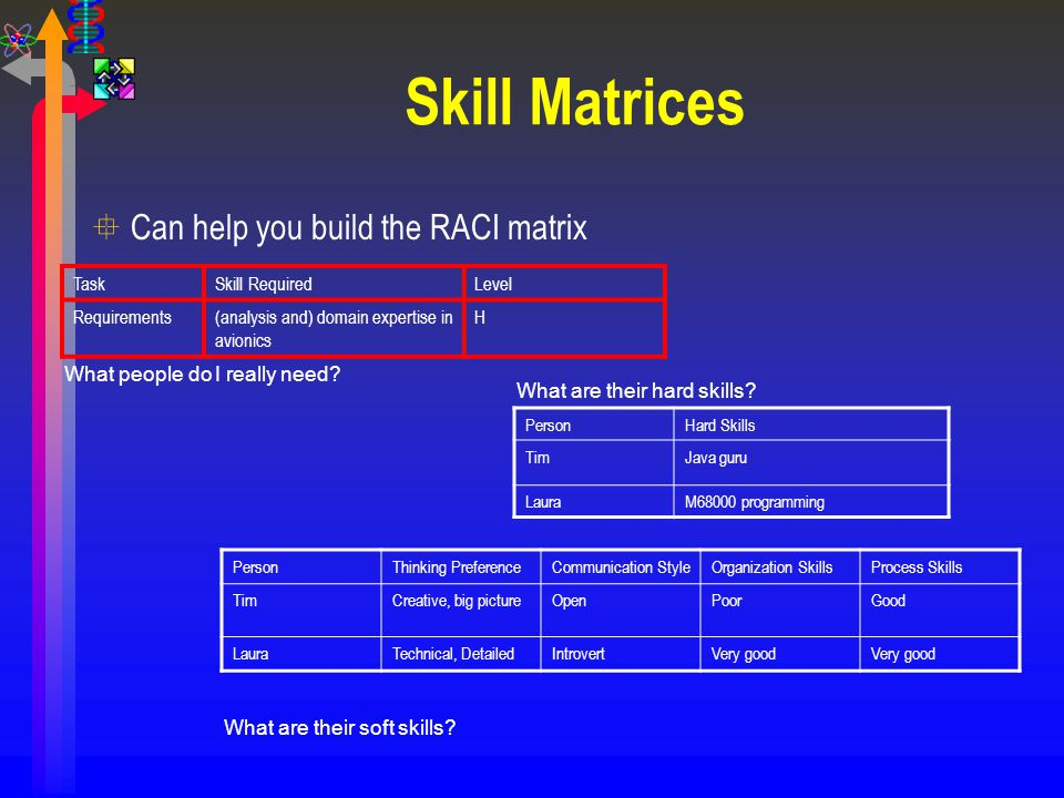 Skill Matrices Can help you build the RACI matrix