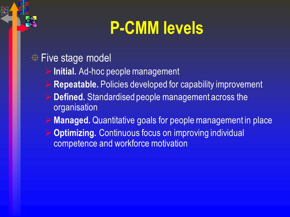 P-CMM levels Five stage model Initial. Ad-hoc people management