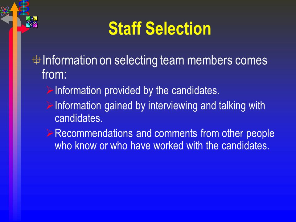 Staff Selection Information on selecting team members comes from: