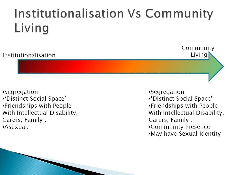Institutionalisation Vs Community Living