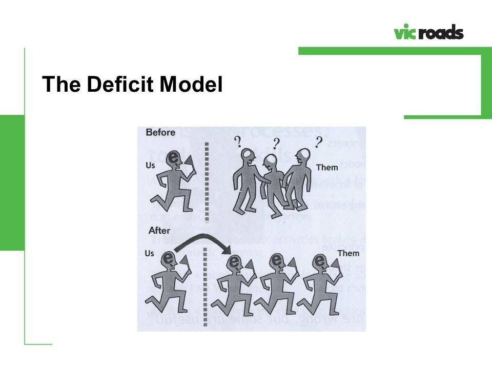 The Deficit Model