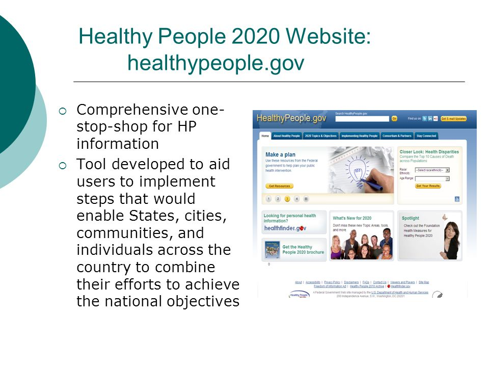 Healthy People 2020 Website: healthypeople.gov