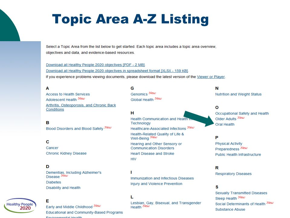 Topic Area A-Z Listing 13