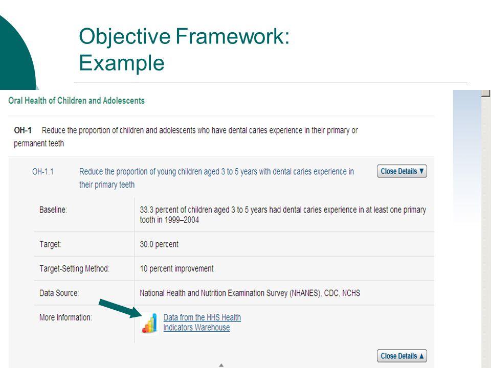 Objective Framework: Example